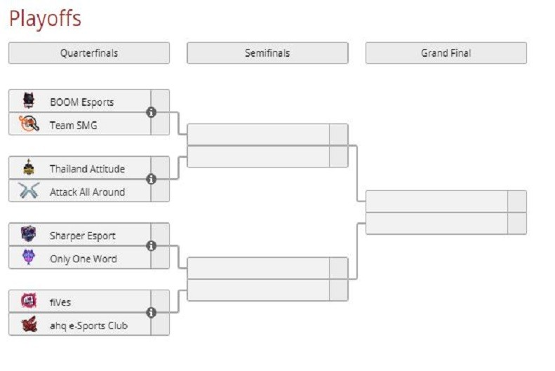 Valorant Pacific Open playoff